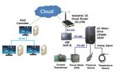 Phần mềm DIAView SCADA Delta - Giải pháp IIoT cho hệ thống máy nén khí