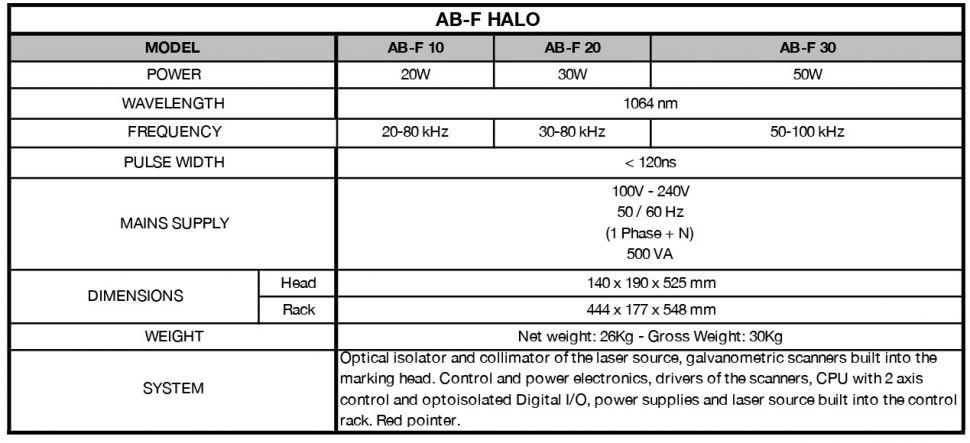 AB-F 10