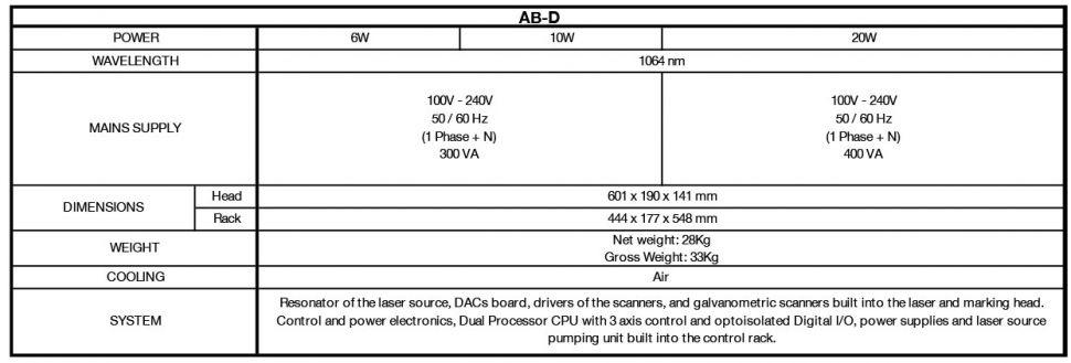 AB-D 06
