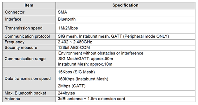 Bluetooth <=> RS-485/232